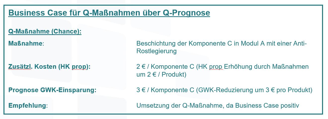 Q-Prognose Kostenrechnung